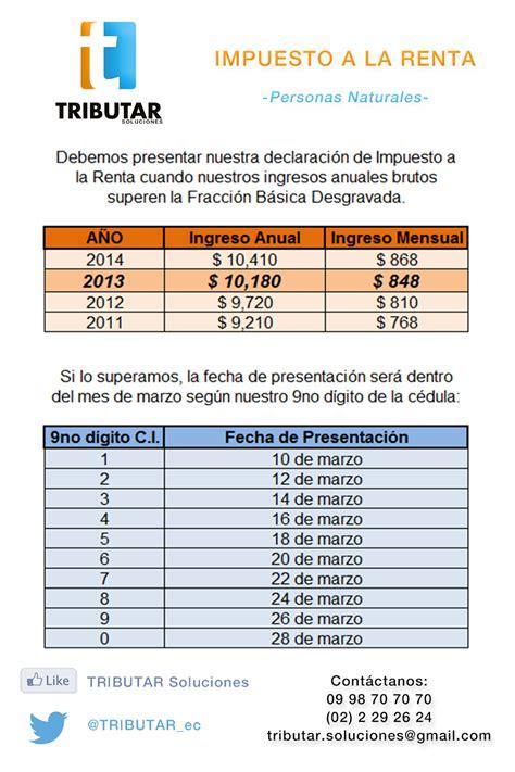 fechas de pago de impuesto a la renta 2015 ecuador calendario de declaracion impuesto a la renta 2013