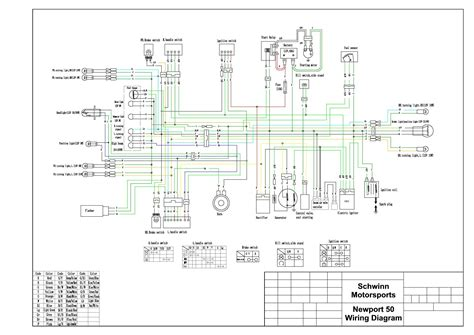 scooter wiring diagram gas scooter wiring diagrams gas free engine image for