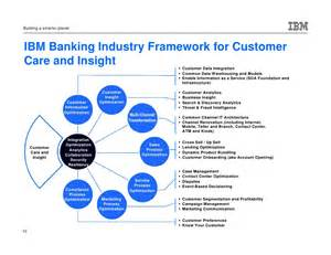 banking solutions managing customer data to improve
