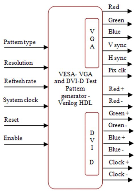 html input pattern generator configurable vesa vga and dvi test pattern generator