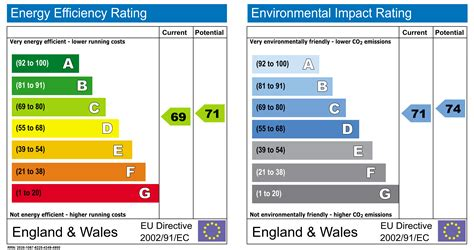 Or Ratings Epc Bristol Energy Apprise Commercial Epc Bristol