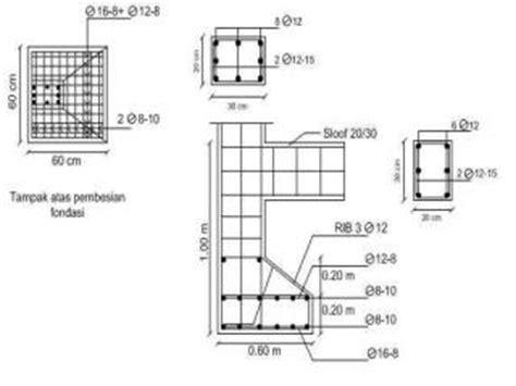 Prinsip Dasar Mekanika Struktur Graha Ilmu struktur beton bertulang untuk bangunan sederhana
