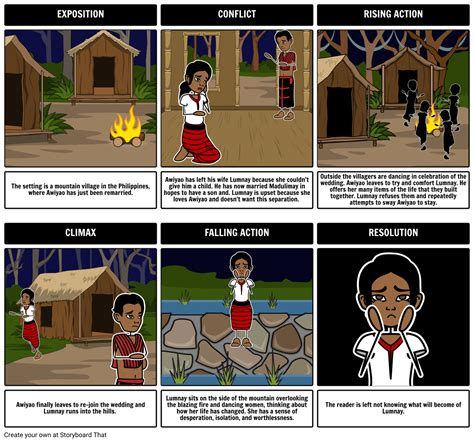 story dance themes the wedding dance story by amador daguio summary