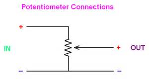resistor symbol electrical drawing diagram resistor free engine image for user manual
