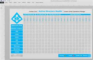 operations dashboard template scom creating a visio dashboard and publishing to