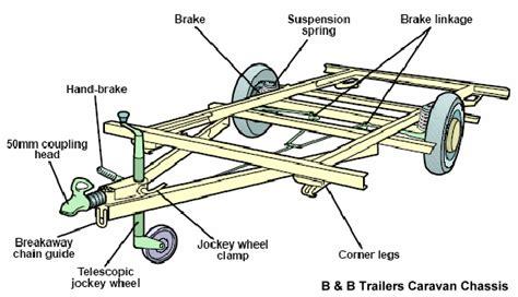 caravan chassis diagram wagen living