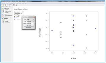 design expert central composite design tutorial design expert 軟體採購網 下載 購買
