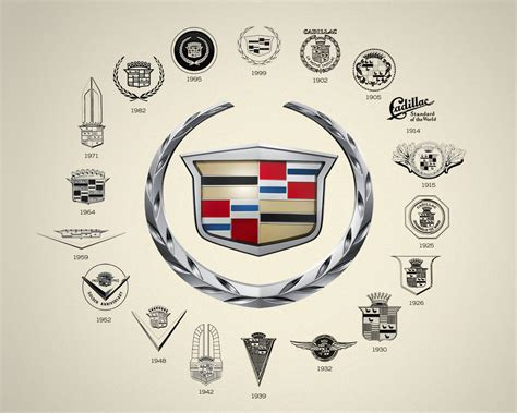 Logo Cadillac by History Of All Logos All Cadillac Logos