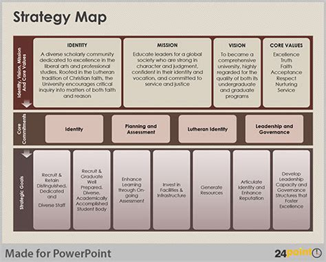 strategy presentation layout best selling powerpoint templates for business presentations