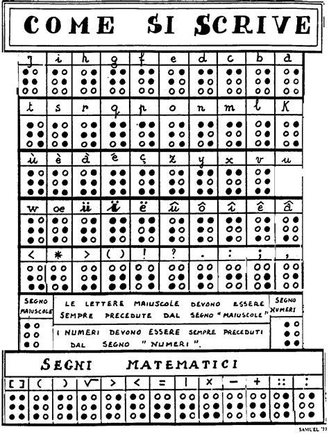 tavola braille schema scrittura braille tutto per la tua pagina web