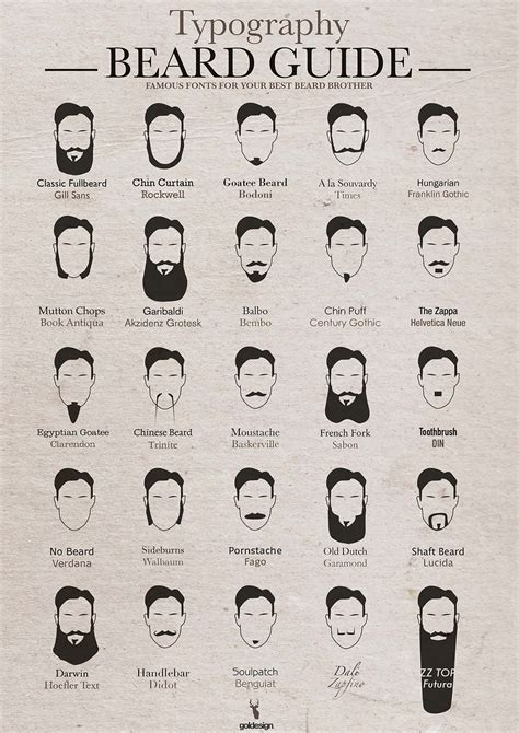 beard style names funny typographic beard guide webdesigner depot