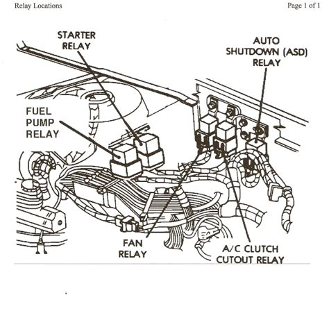 awesome 2007 chrysler voyager wiring diagram photos best
