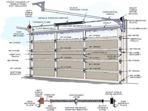 wiring diagram two car garage wiring diagram