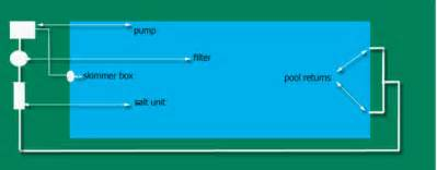 plumbing diagram swimming pool kits installation
