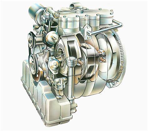 wankel engine how a rotary wankel engine works how a car works