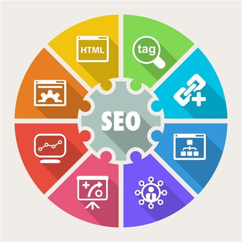 Seo Marketing Company by Seo Services In Delhi With Top Effective Results