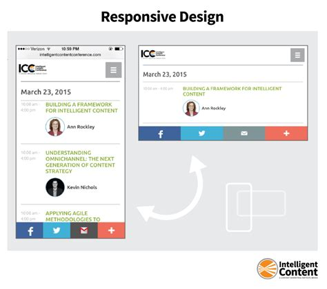 responsive layout design exles intelligent content what does adaptive mean