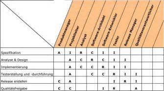 rasic template raci template related keywords raci template