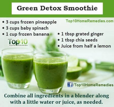 Green Smoothie Skin Detox by 1000 Images About Image Says Everything On