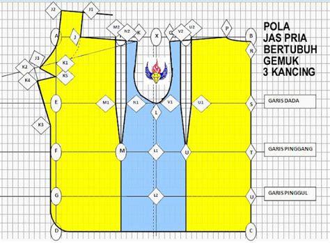 cara membuat pola baju untuk orang gemuk membuat pola jas pria bagian 1