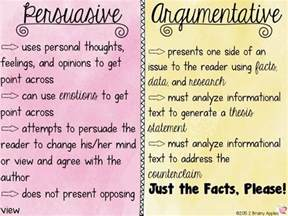 Topics To Write An Argument Paper On 25 Best Ideas About Argumentative Writing On Pinterest