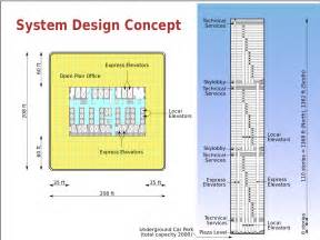file world trade center building design with floor and