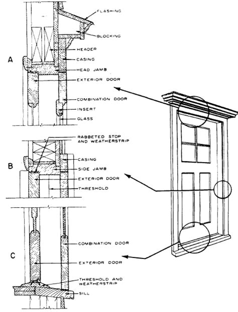 parts of an exterior door frame similarly interior doors