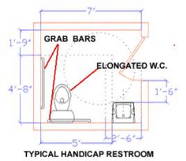 handicap accessible bathroom design photo 5 design