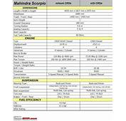 Mahindra Scorpio  Technical Specifications &amp Feature List