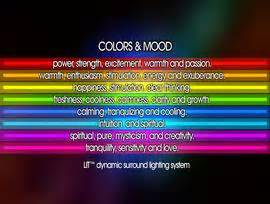 psychologyats how does color affect your mood
