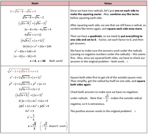 Solving Radical Equations Worksheet Algebra 2 by Pictures Solving Radical Equations Worksheet Getadating