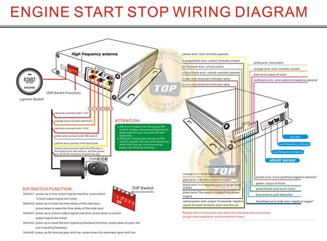 smart key wiring diagram wiring diagram with description