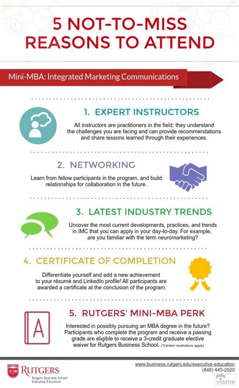 Communications Mba Programs by 5 Not To Miss Components Of The Rutgers Integrated
