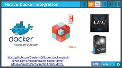 docker flocker tutorial dockercon 2015 persistent data in a microservices world