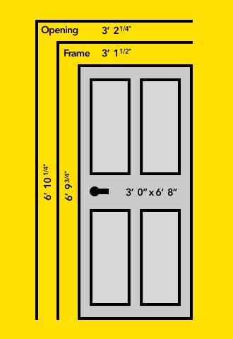 standard dimensions   door quora