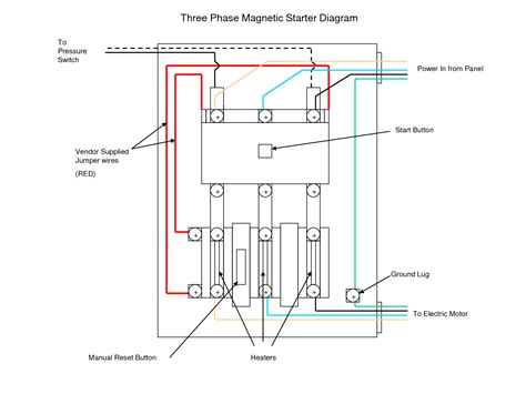 3 phase motor wiring diagram three pole switch to single wiring gfci outlet wiring elsavadorla