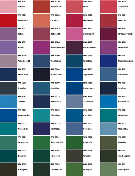 ral farben tabelle ral farben kreatives haus design