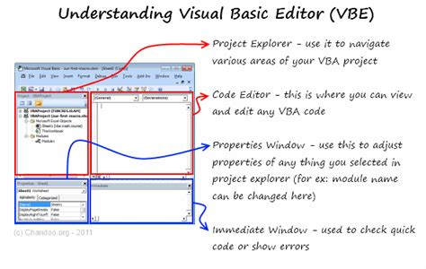 coding visual basic exles introduction to vba excel macros what are they