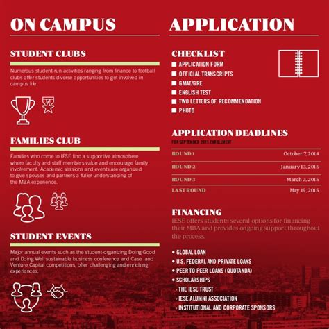 Iese Mba Employment Report by Iese Mba Brochure 2015
