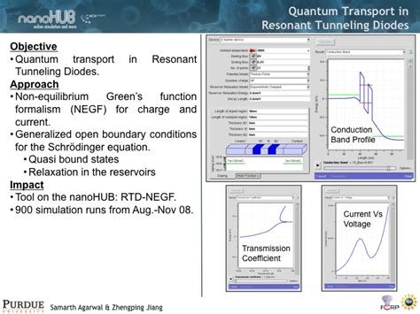 tunneling diode equation resonant tunneling diode current equation 28 images samarth agarwal member the