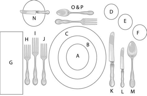 table setting diagrams the cutlery mystery explained mr