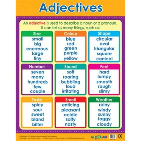 printable adjectives poster school posters adjectives literacy reference chart