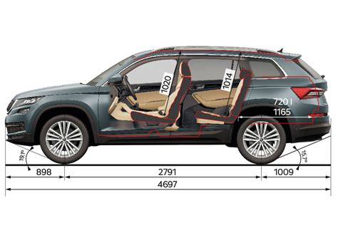 skoda kodiaq dimensions the škoda kodiaq technology škoda