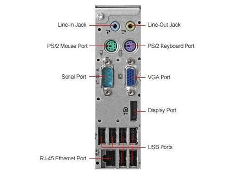 Dell Dc7900 Core2duo buy refurbished hp dc7900 4gb 2tb windows 10 desktop pc