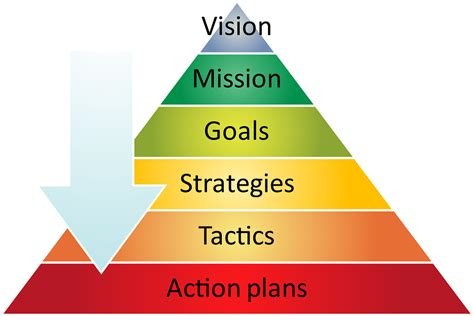 simple business model template strategy pyramid business diagram karen pattock health