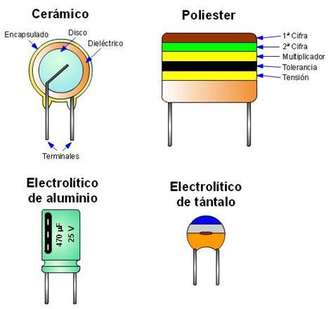 capacitor ceramico polaridad capacitor smd polaridad 28 images surface mount polarity of unmarked smt electrolytic