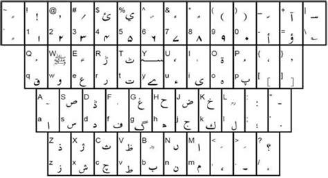 Letter To Urdu Translation write urdu on computer websites emails with