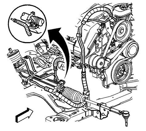 electric power steering 1997 oldsmobile silhouette lane departure warning service manual 2000 oldsmobile silhouette power steering step by step removal 2000