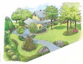 house plans with landscaping 301 moved permanently