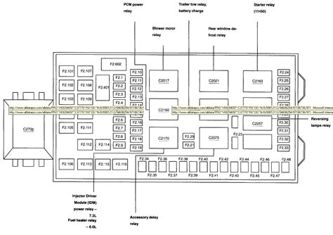 2007 Ford Expedition Fuse Diagram Wiring Library